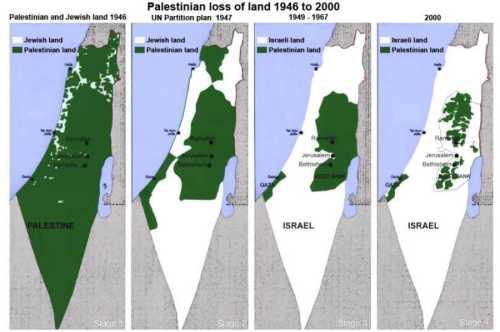 Palestinier - Israeler