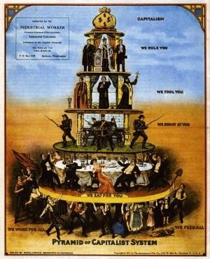 Kapitalistpyramid